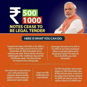 500, 1000 Rupee notes invalid in India